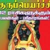12 ராசிகளுக்கும் குருப்பெயர்ச்சி பலன்